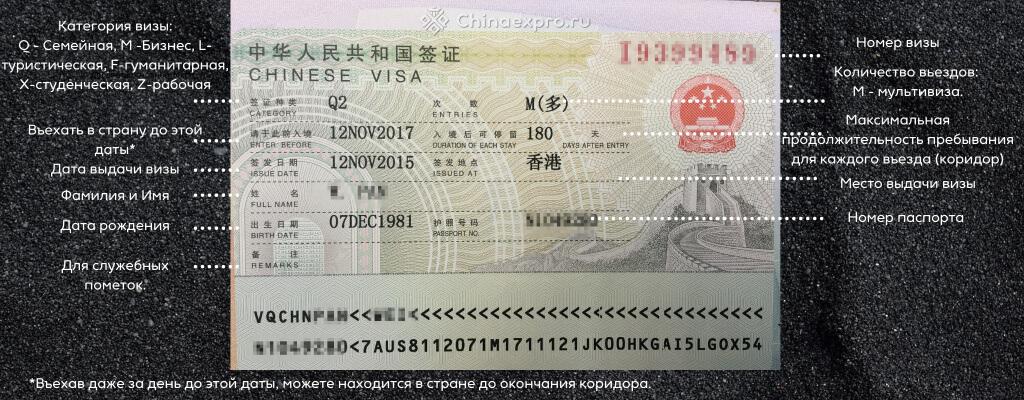 Виза в Китай 2020