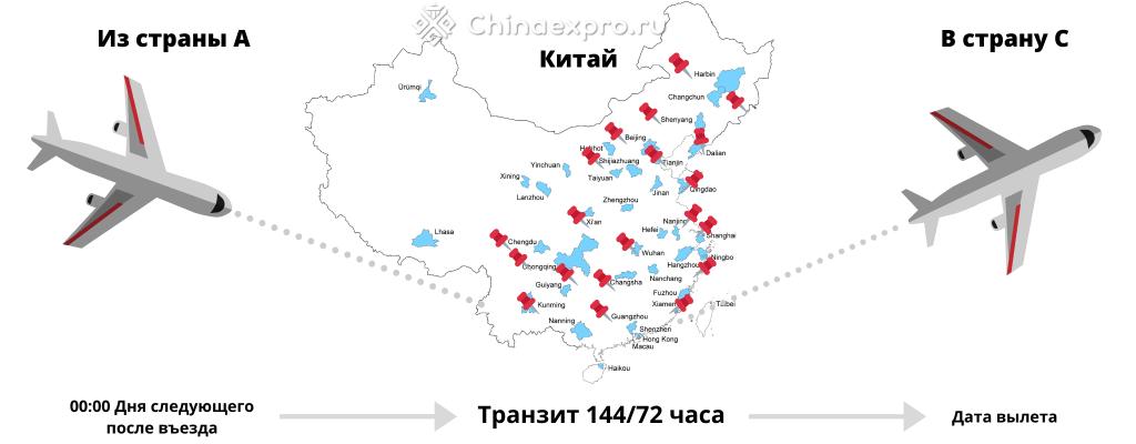 144 часа безвизовый транзит в КИтае